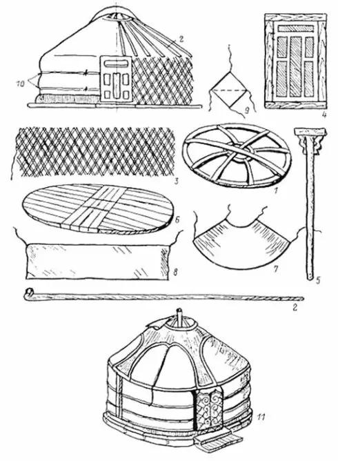 传统蒙古包工艺习俗成功入选联合国教科文组织人类非物质文化遗产名录